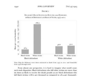 Cornell Study race chart cropped